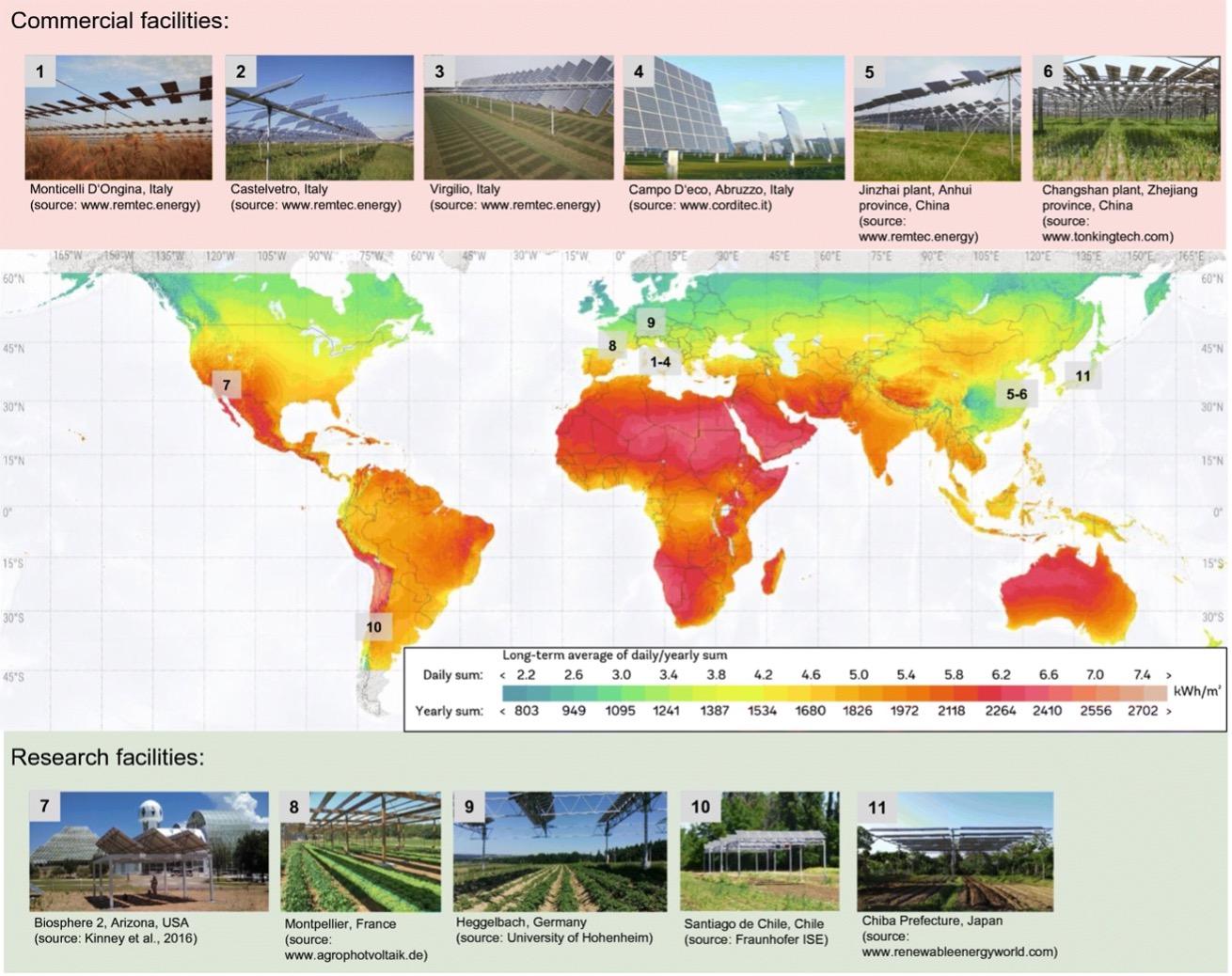 Voorbeelden van agrarisch nevengebruik